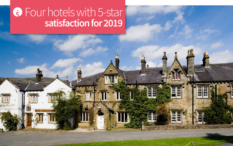 Four hotels with 5 star satisfaction for 2019