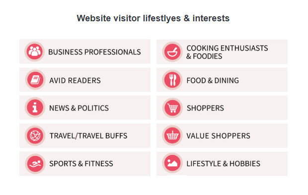 Infotel lifestyle & interests